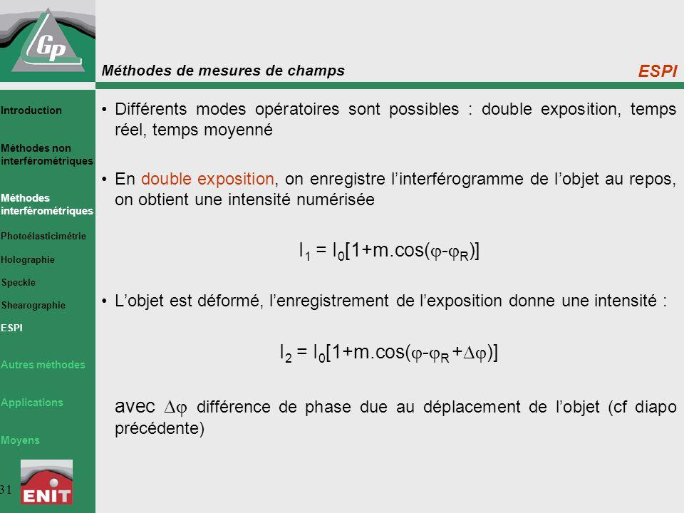 I1 = I0[1+m.cos(j-jR)] I2 = I0[1+m.cos(j-jR +Dj)]